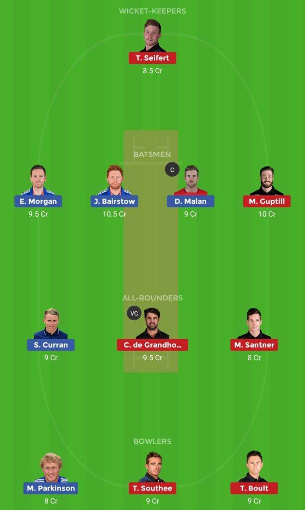 ENG vs NZ 5th T20 Dream11 Team for Small League