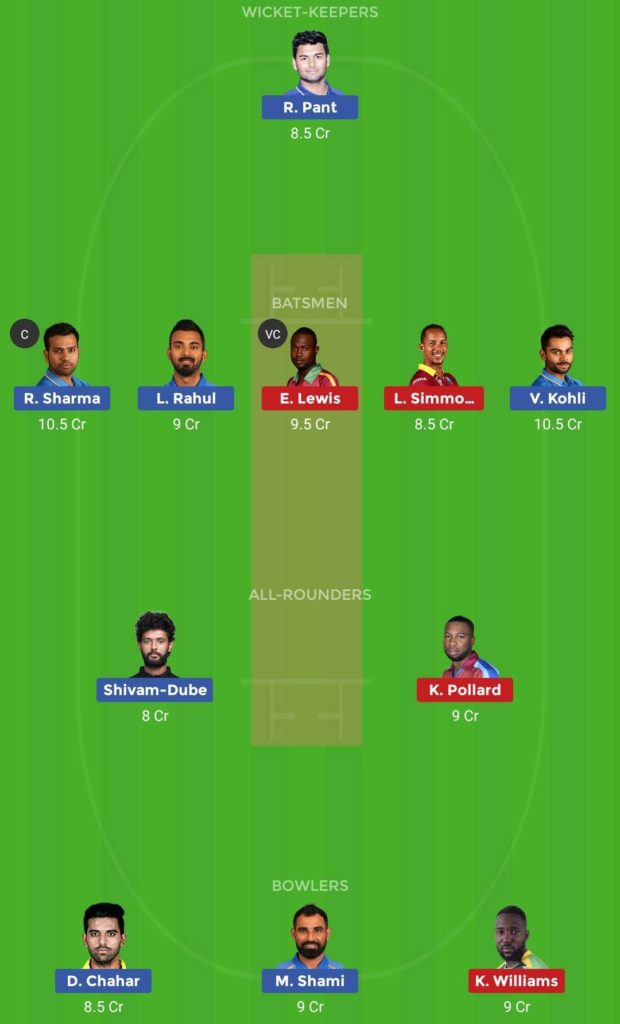 IND vs WI Dream11 Team Prediction 3rd T20