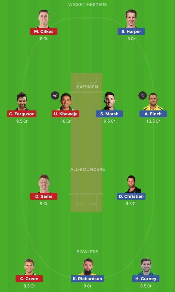 REN vs THU Dream11 Team Prediction