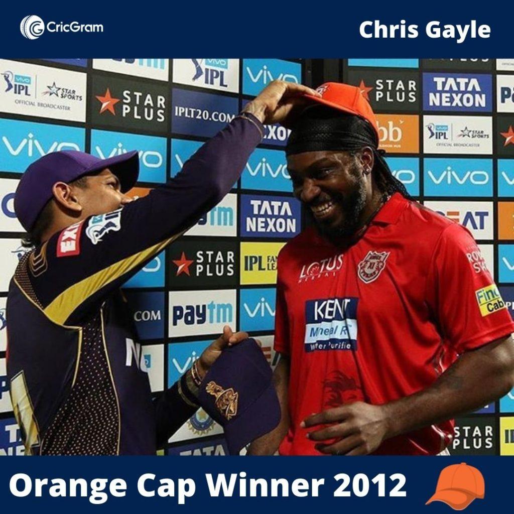 Chris Gayle Orange Cap Winner IPL 2012