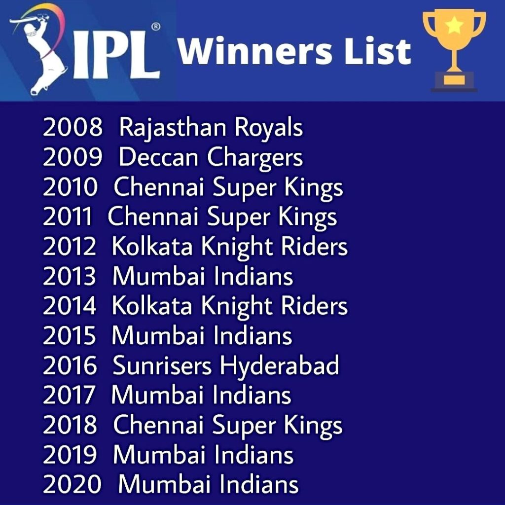 IPL Winners List 2008 to 2020